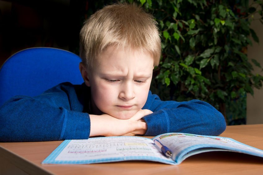 ADHD Testing, Learning disability testing